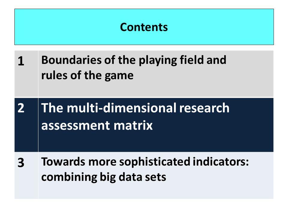 The multi-dimensional research assessment matrix
