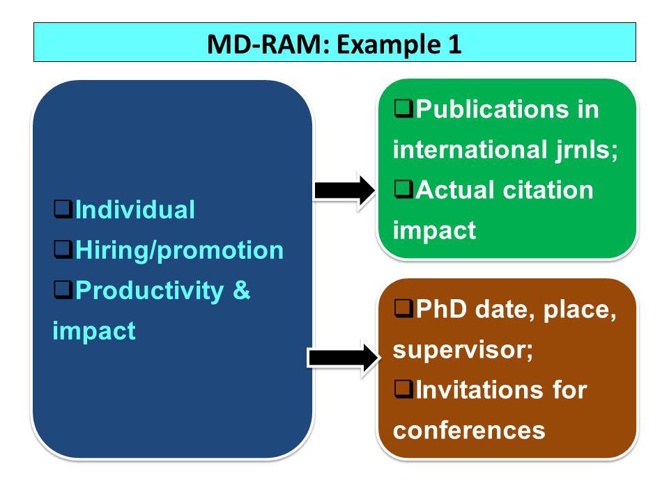 MD-RAM: Example 1 Publications in international jrnls;