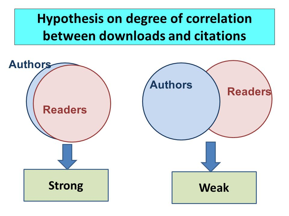 Hypothesis on degree of correlation between downloads and citations