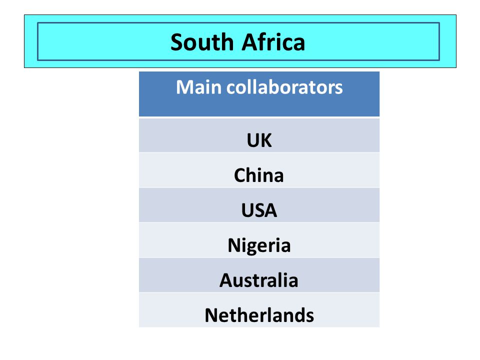 Which country has these main collaborators