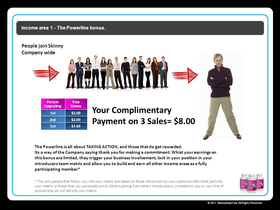Your Complimentary Payment on 3 Sales= $8.00