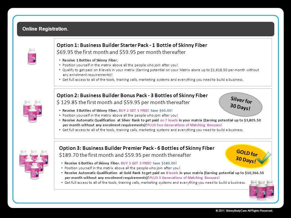 Online Registration. Option 1: Business Builder Starter Pack - 1 Bottle of Skinny Fiber $69.95 the first month and $59.95 per month thereafter.