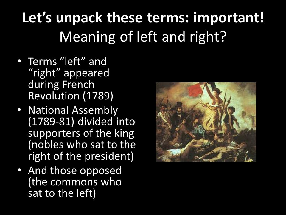 Let's unpack these terms: important! Meaning of left and right