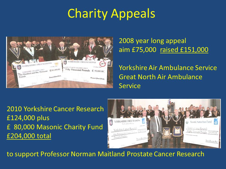 Charity Appeals 2008 year long appeal aim £75,000 raised £151,000