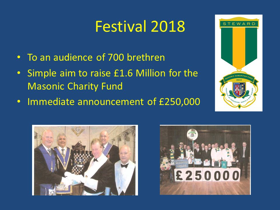 Festival 2018 To an audience of 700 brethren