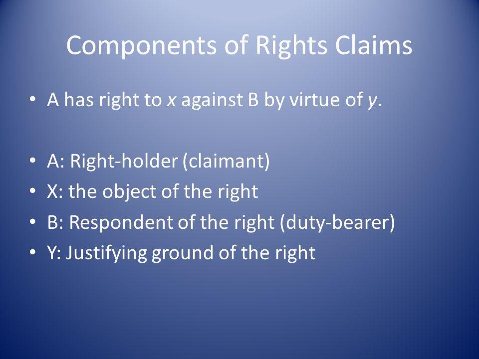 Components of Rights Claims