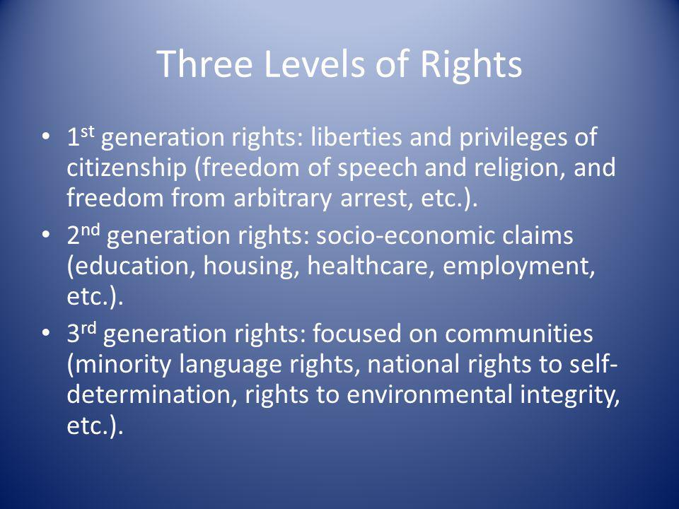 Three Levels of Rights
