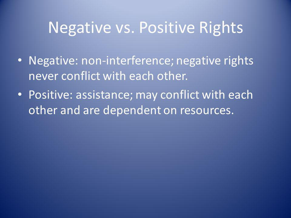 Negative vs. Positive Rights