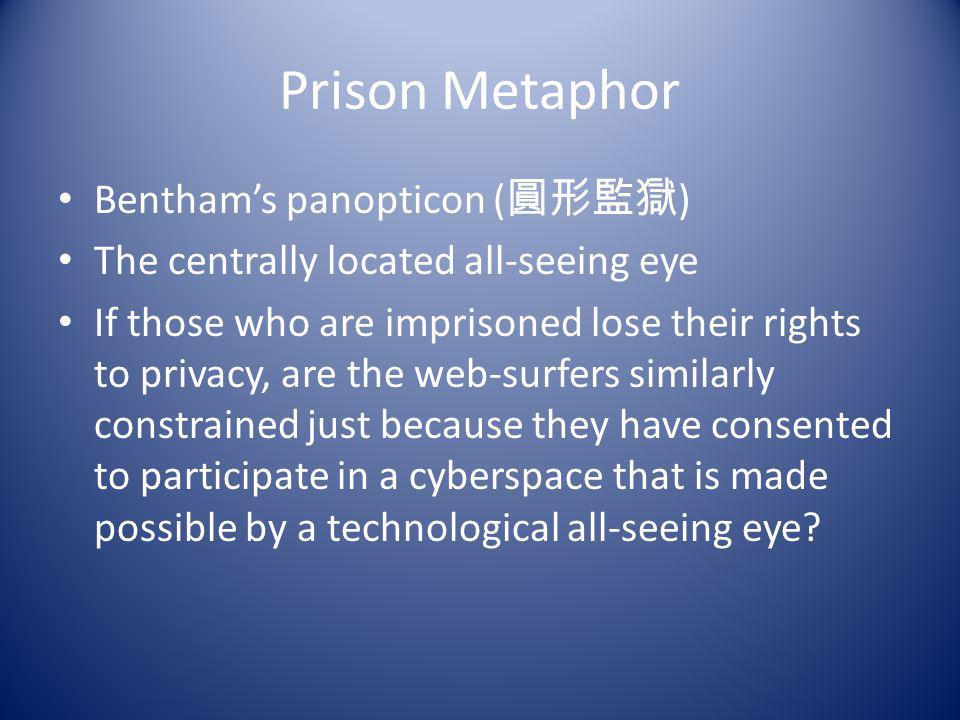 Prison Metaphor Bentham's panopticon (圓形監獄)