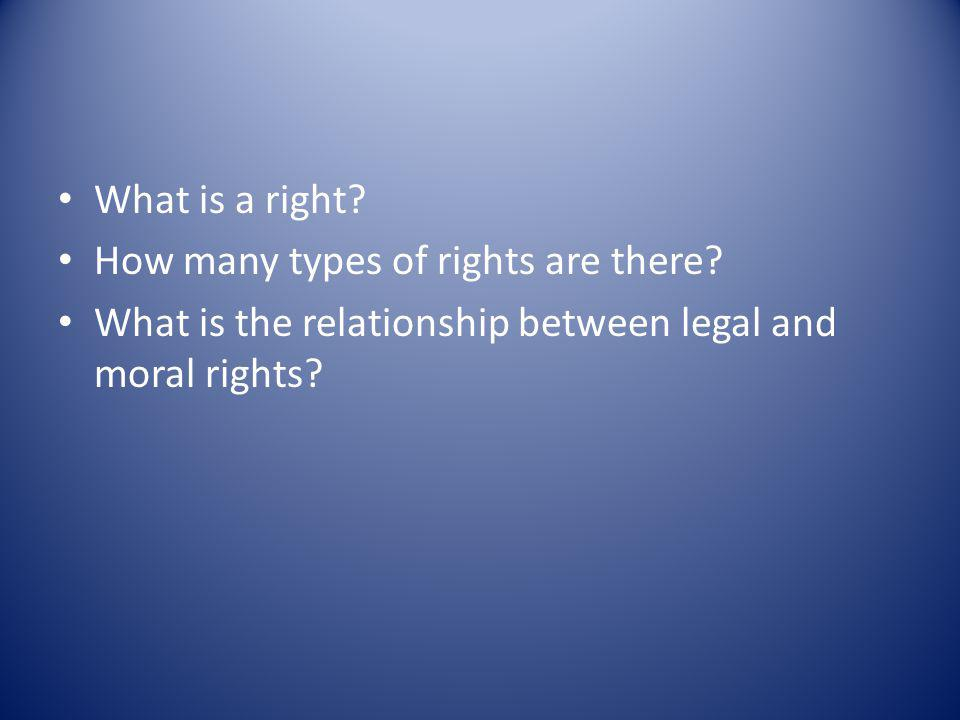 What is a right. How many types of rights are there.