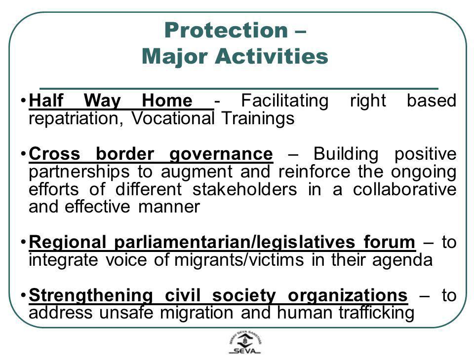 Protection – Major Activities