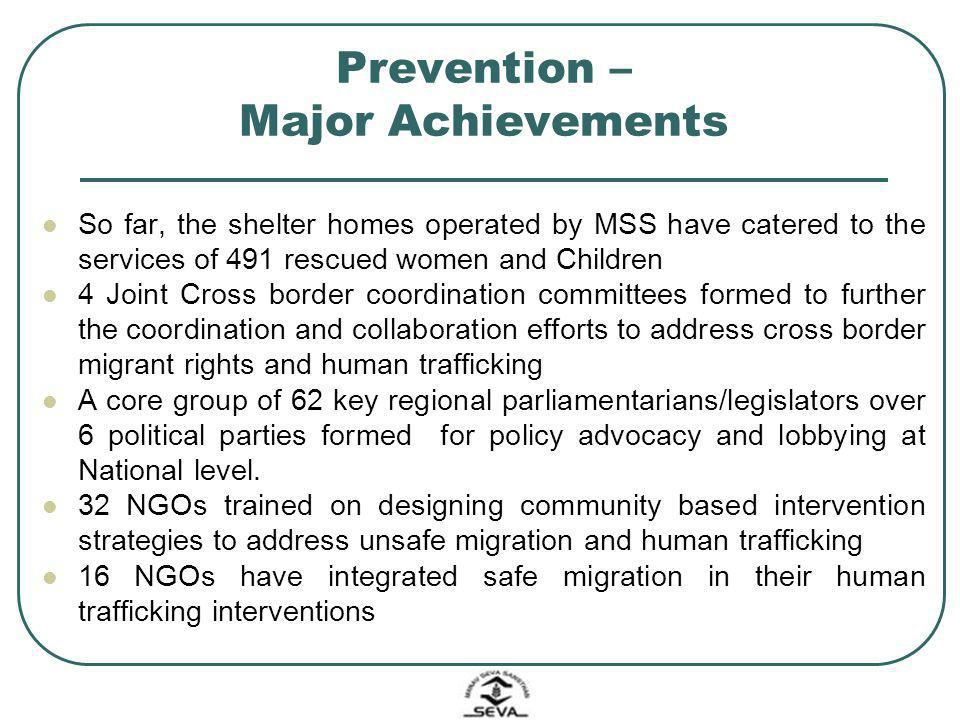 Prevention – Major Achievements