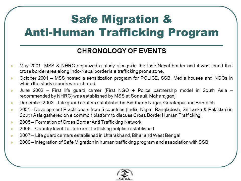 Safe Migration & Anti-Human Trafficking Program
