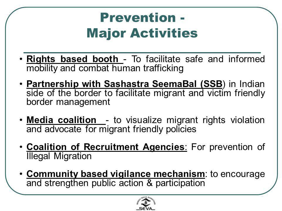 Prevention - Major Activities
