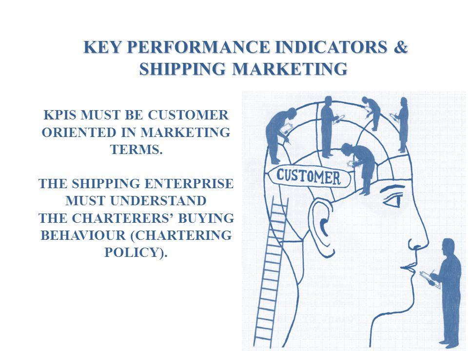 KEY PERFORMANCE INDICATORS & SHIPPING MARKETING