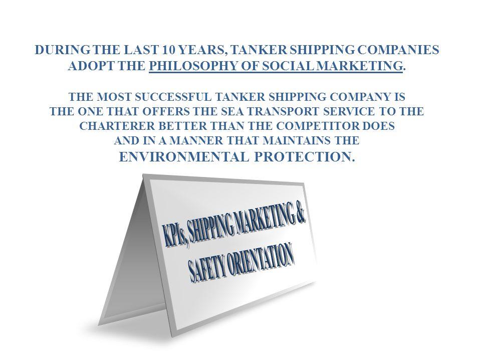 KPIs, SHIPPING MARKETING & SAFETY ORIENTATION