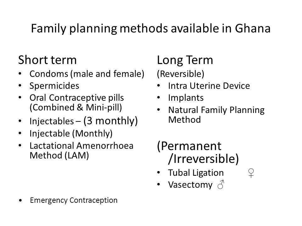 Family planning methods available in Ghana