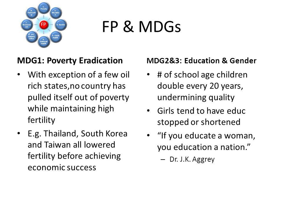 FP & MDGs MDG1: Poverty Eradication
