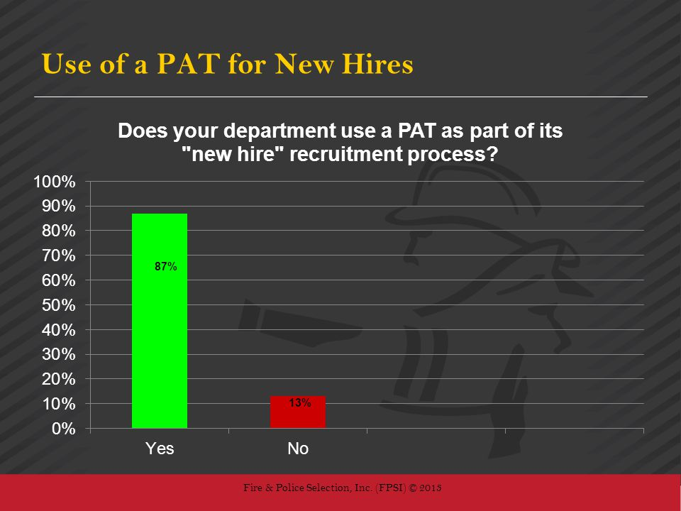 Use of a PAT for New Hires