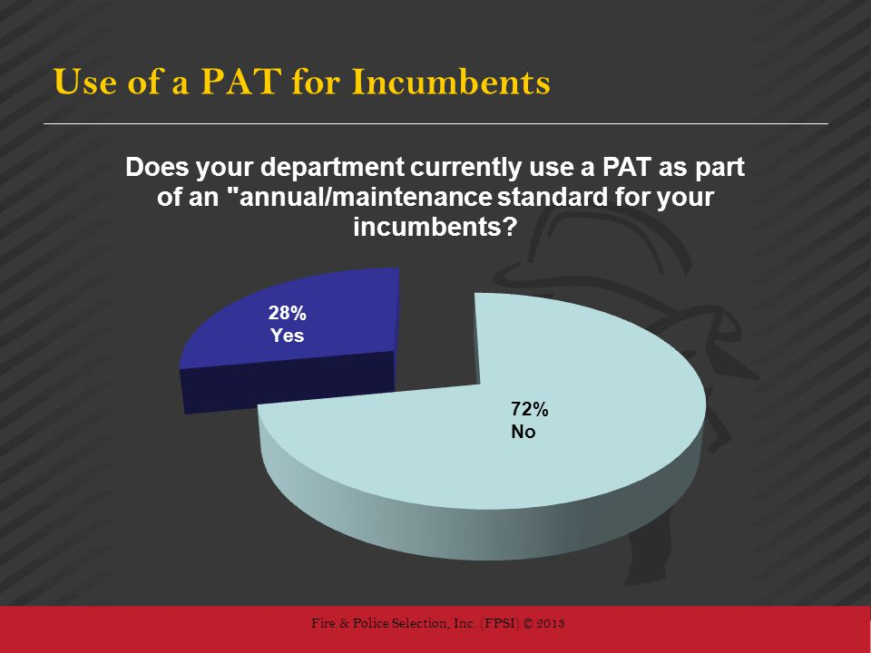 Use of a PAT for Incumbents