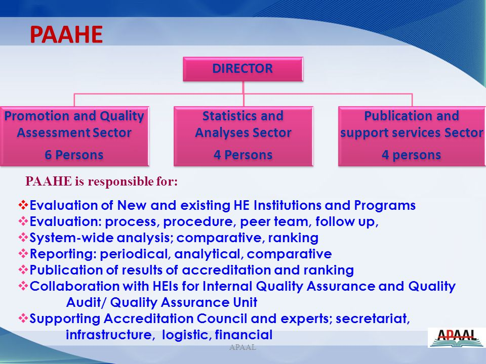PAAHE DIRECTOR Promotion and Quality Assessment Sector 6 Persons
