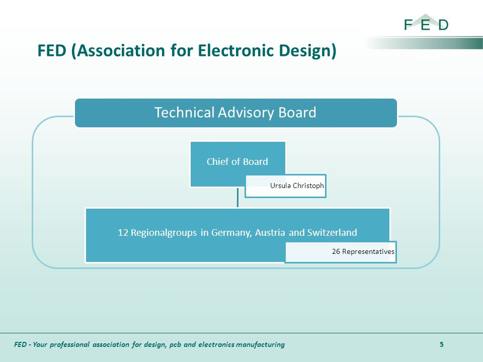 FED (Association for Electronic Design)
