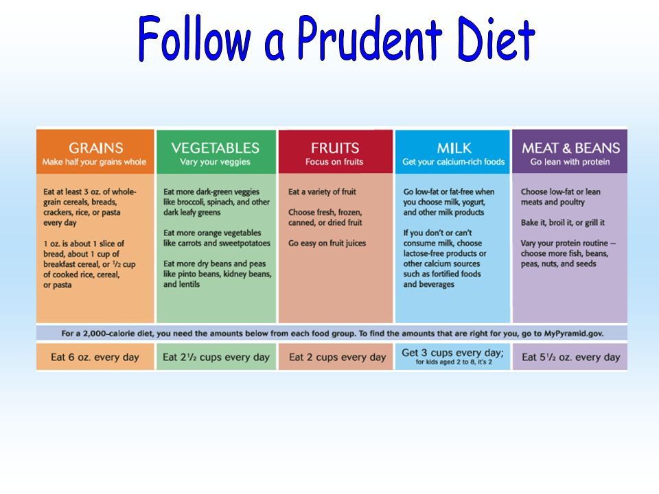 Follow a Prudent Diet