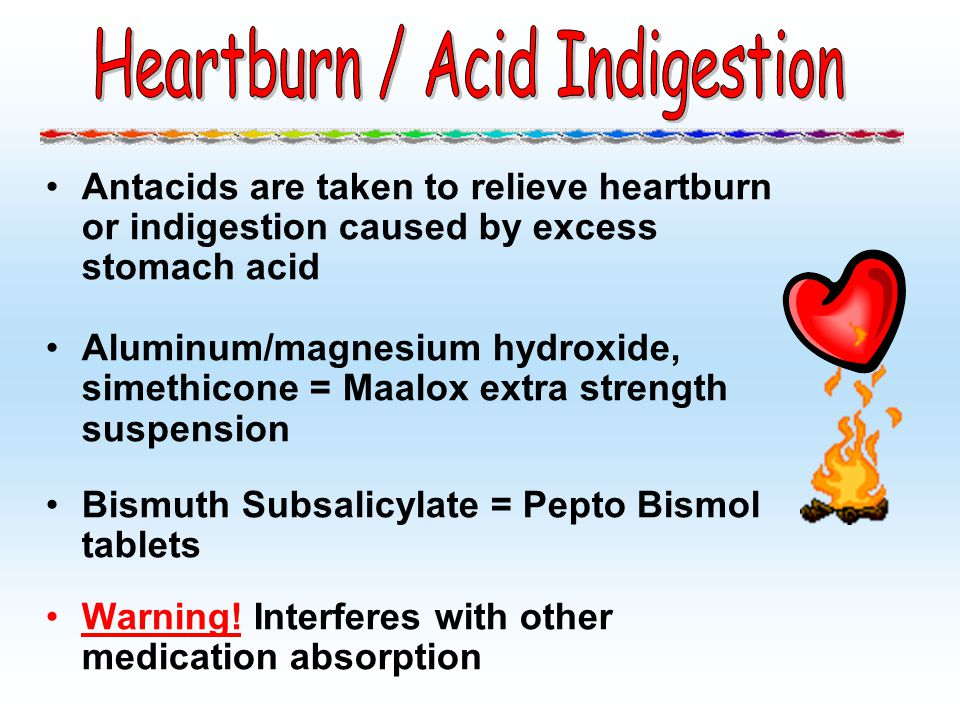 Heartburn / Acid Indigestion