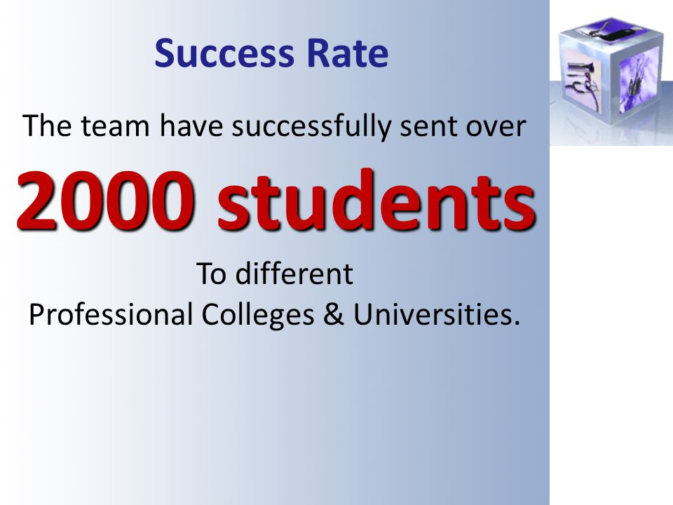 2000 students Success Rate The team have successfully sent over