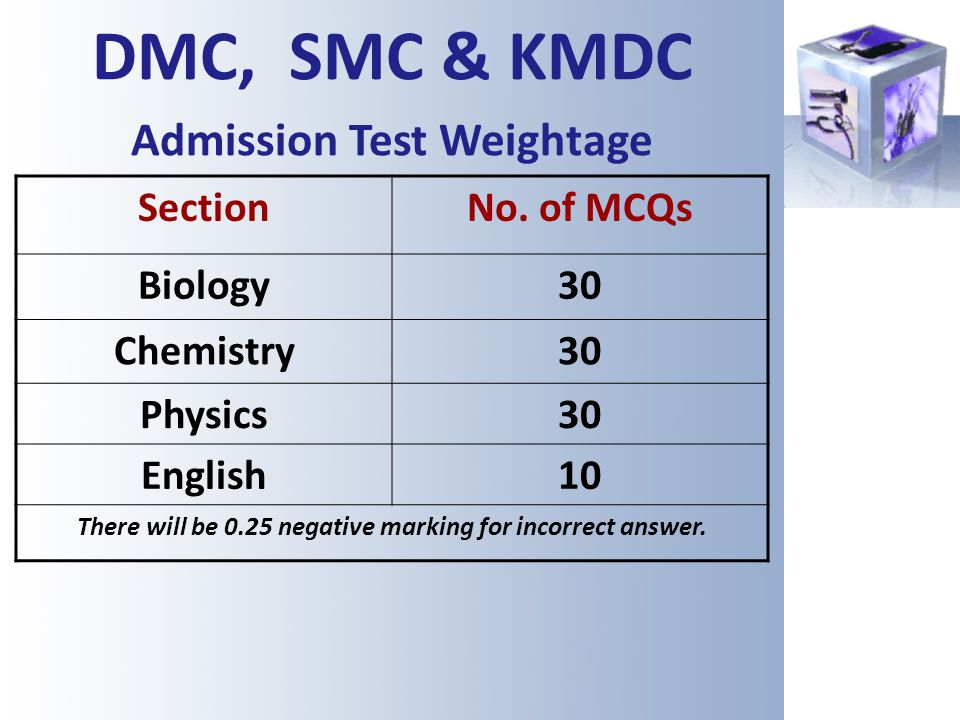 DMC, SMC & KMDC Admission Test Weightage Section No. of MCQs Biology