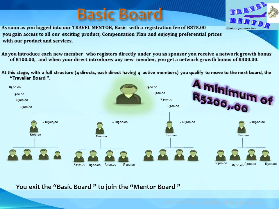Basic Board A minimum of R5200,.00