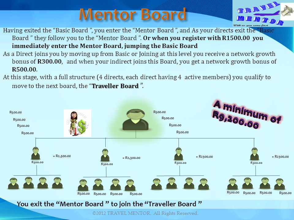 Mentor Board A minimum of R9,200.00