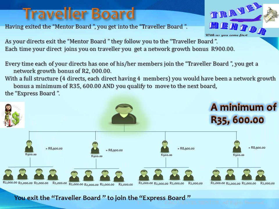 Traveller Board A minimum of R35, 600.00