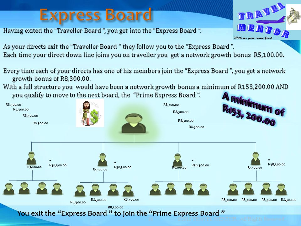 Express Board A minimum of R153, 200.00