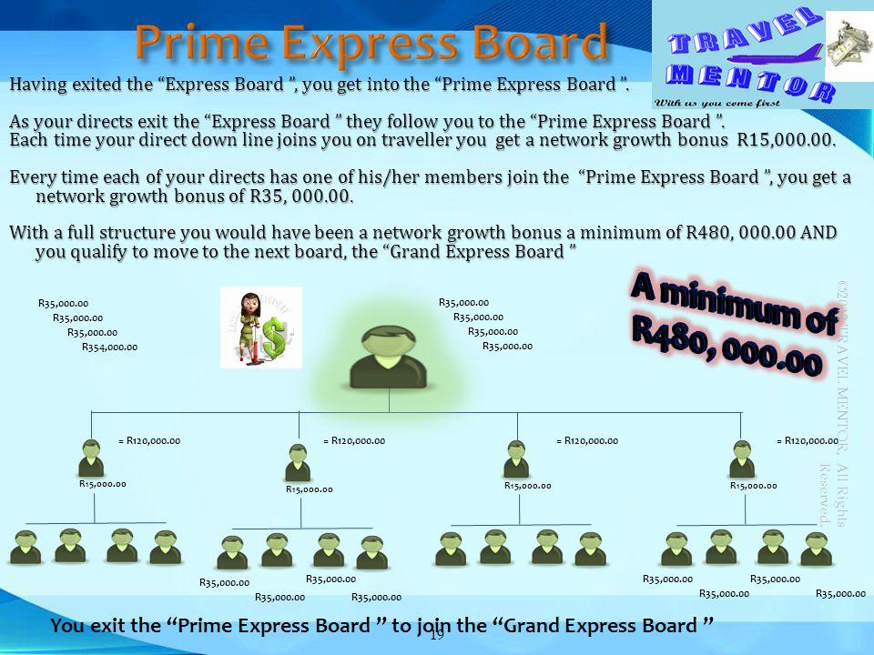 Prime Express Board A minimum of R480, 000.00