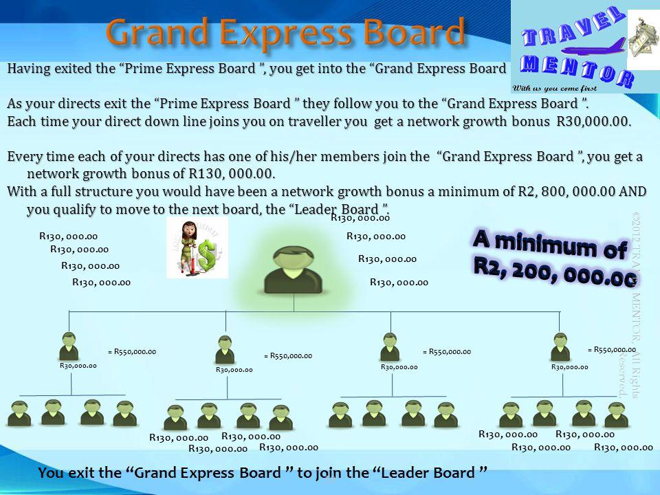 Grand Express Board A minimum of R2, 200, 000.00