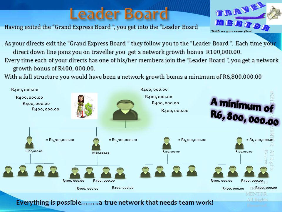 Leader Board A minimum of R6, 800, 000.00