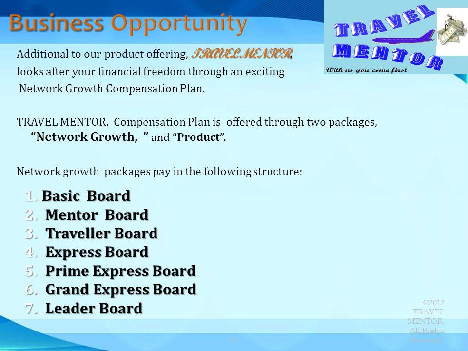 Business Opportunity Basic Board Mentor Board Traveller Board