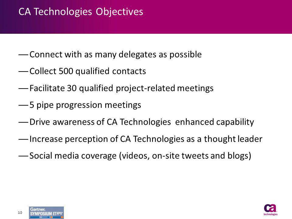CA Technologies Objectives