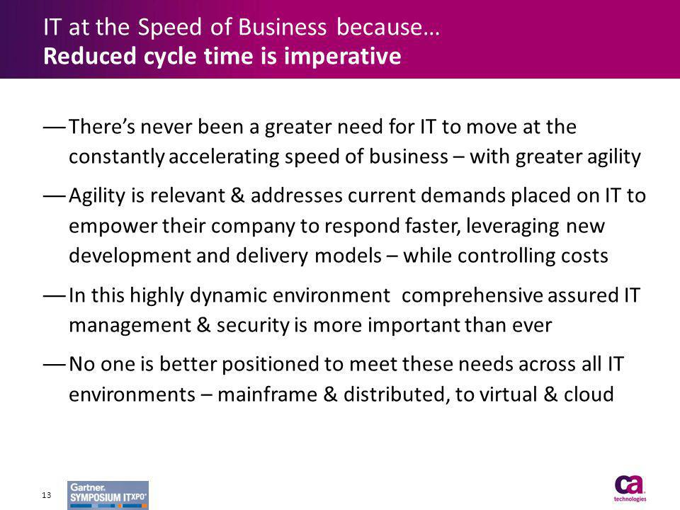 IT at the Speed of Business because… Reduced cycle time is imperative