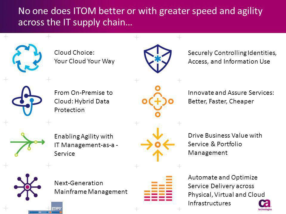 No one does ITOM better or with greater speed and agility across the IT supply chain…