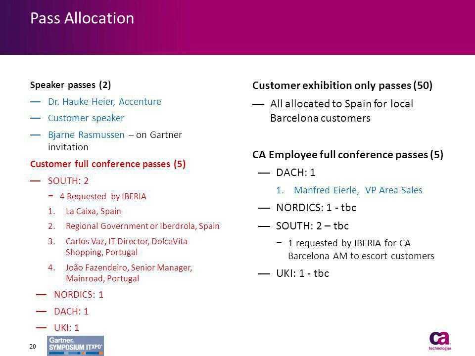 Pass Allocation Customer exhibition only passes (50)