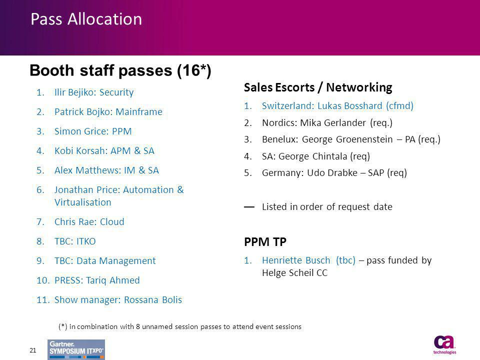 Pass Allocation Booth staff passes (16*) Sales Escorts / Networking