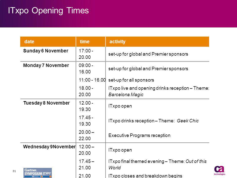 ITxpo Opening Times date time activity Sunday 6 November 17:00 - 20.00