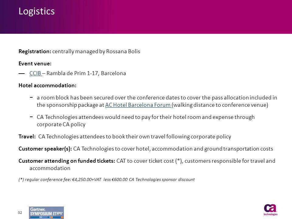 Logistics Registration: centrally managed by Rossana Bolis