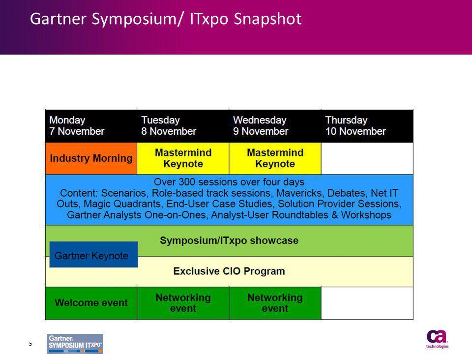 Gartner Symposium/ ITxpo Snapshot