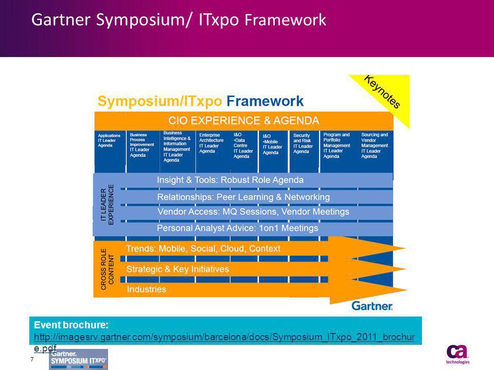Gartner Symposium/ ITxpo Framework