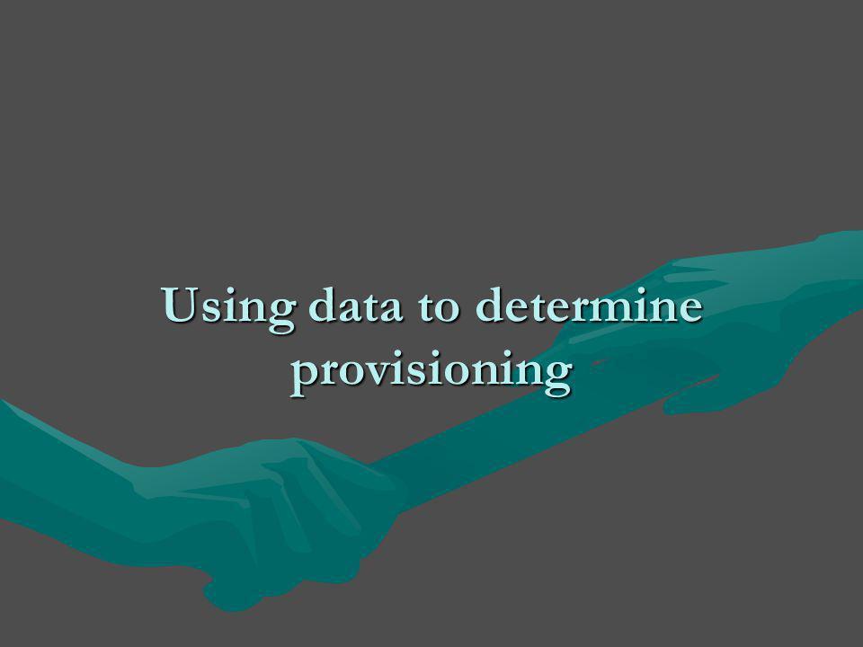 Using data to determine provisioning