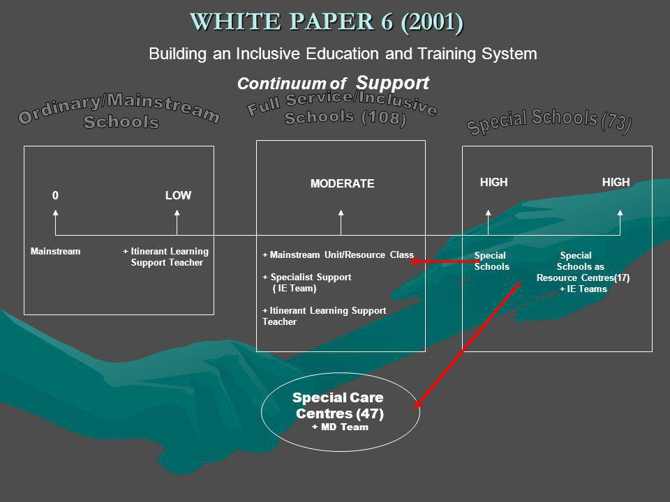 WHITE PAPER 6 (2001) Building an Inclusive Education and Training System. Continuum of Support. Full Service/Inclusive.