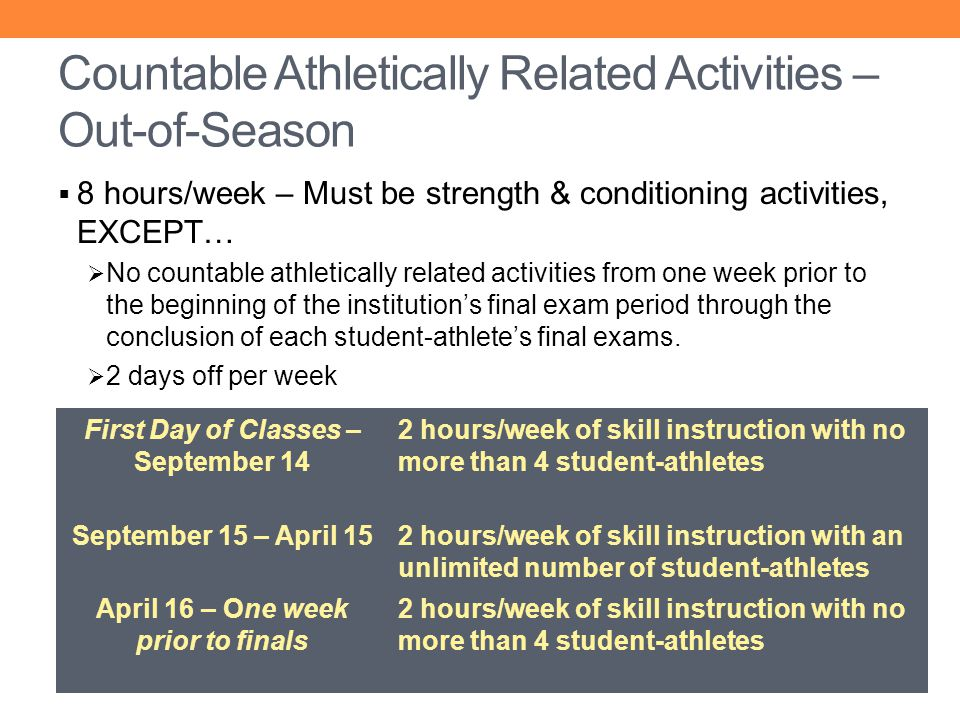 Countable Athletically Related Activities – Out-of-Season